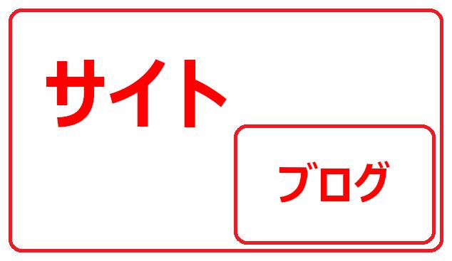 サイトブログイメージ